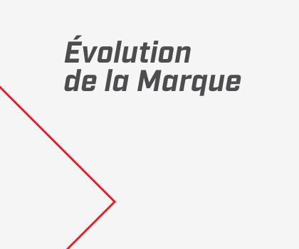 Evolution de la Marque